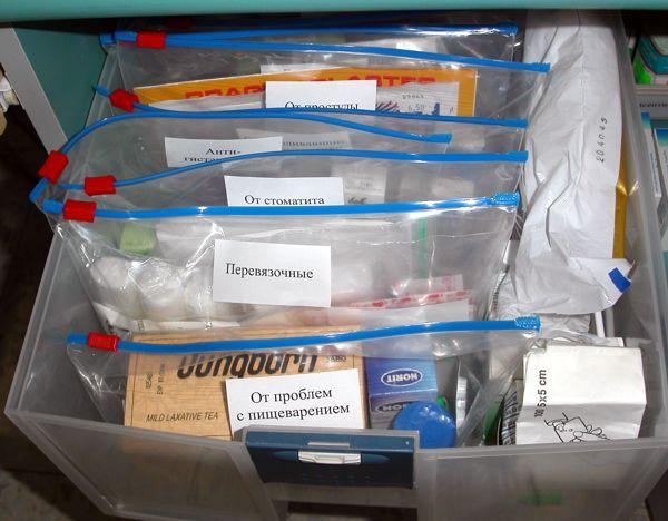 носила вмкаких подразделениях разместить медицинские аптечки в организации выбора термобелья Выбираем