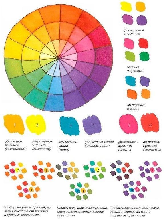 Как сделать цветовую палитру