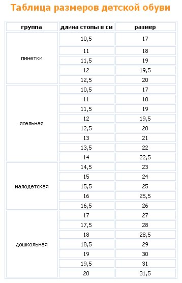 Обувь детская размер сша на русский на алиэкспресс таблица для детей