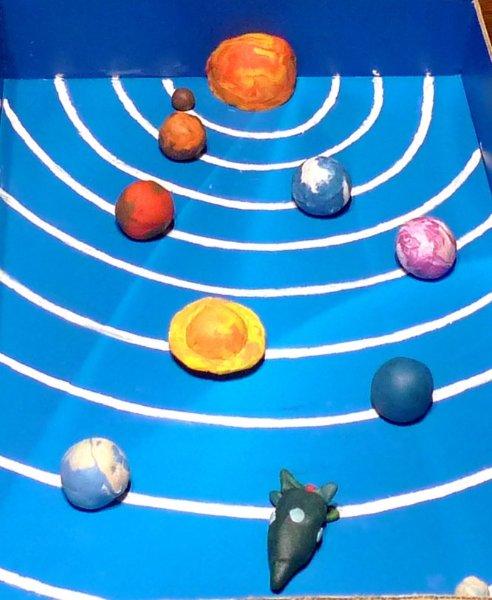 Своими руками сделать модель солнечной системы 88
