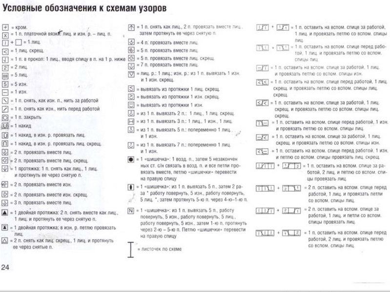 Условные обозначения для спиц в немецких схемах