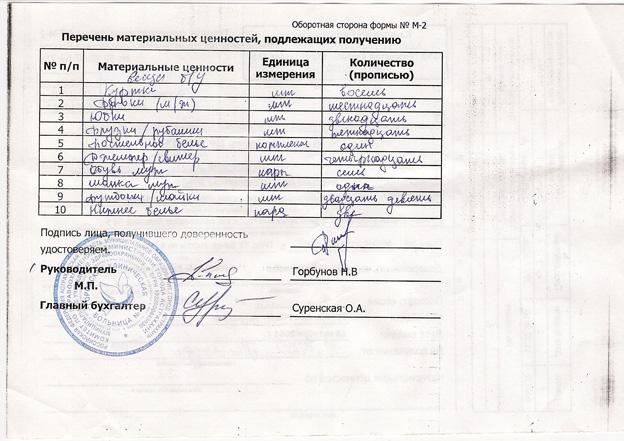 отделение сестринского ухода больницы № 5,акт приема б/у вещей за февраль 2010