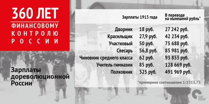 Счетная палата перевела дореволюционные зарплаты в России в современные