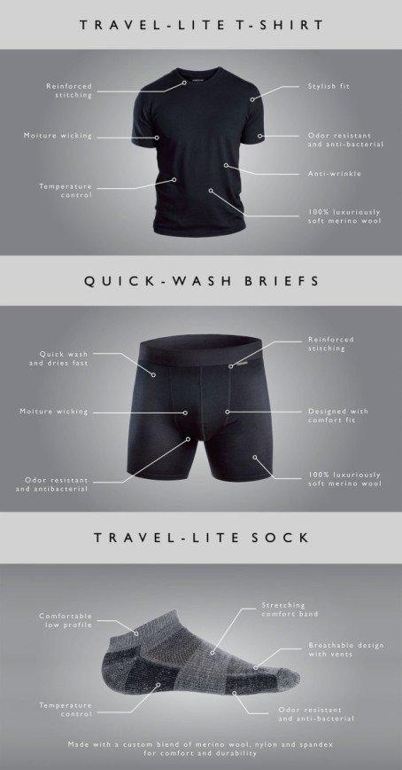 Дизайнеры придумали белье, которое не нужно стирать: Цены на белье варьируются от 30 долларов за пару носков до 85 - .за футболку. В продаже эта фантастическая одежда