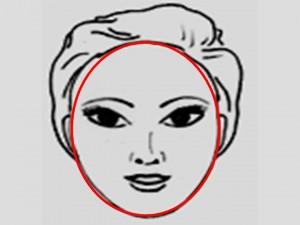 Типы лица : Чтобы зрительно расширить такое лицо и уменьшить его вытянутость, в центр подбородка наносят и растушевывают в стороны пудру темного оттенка.
