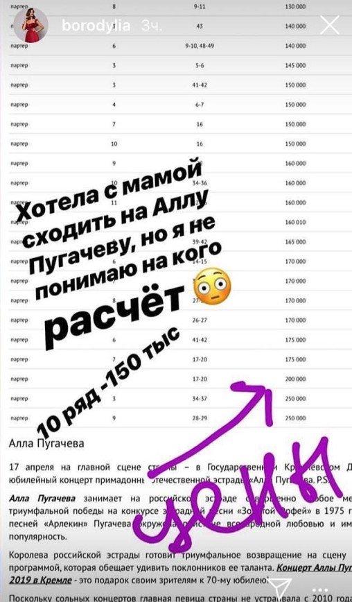 На кого расчет?: Ксения Бородина пришла в недоумение от цен на концерт Аллы Пугачевой